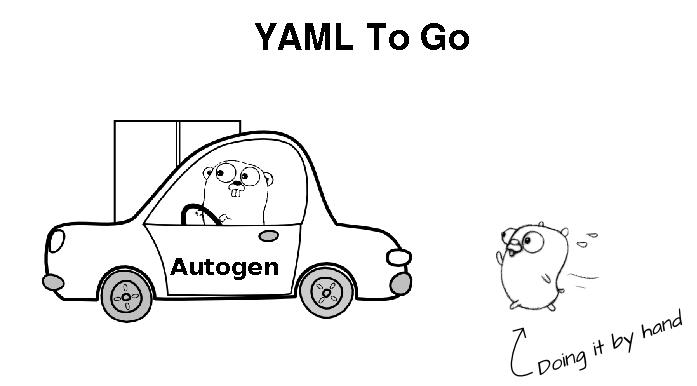 Yaml To Go Convert Yaml To Go Instantly
